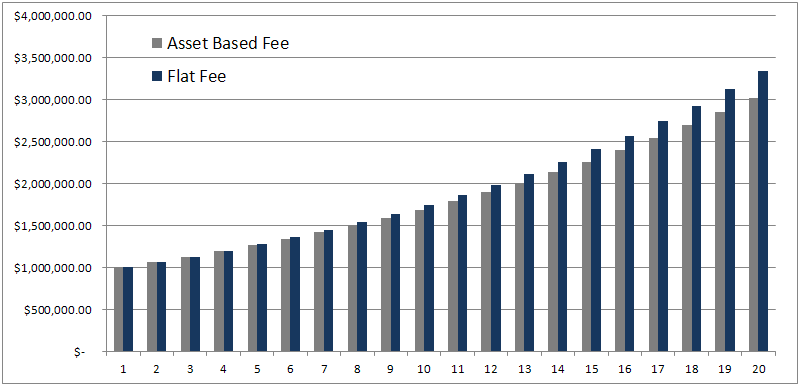 flat_fee_1