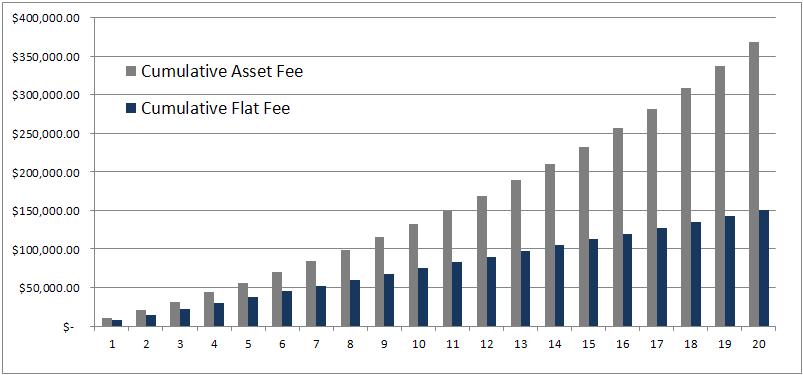 flat_fee_2